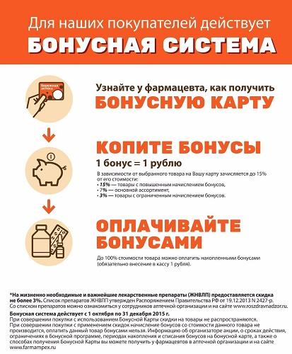 Бонусная система аптеки